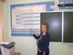 Ильинова И.И.